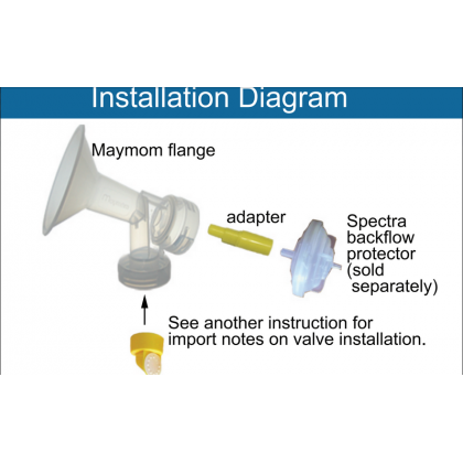 Maymom Breastshield with valve & membrane and adaptor (19mm)