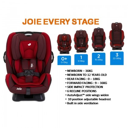 Joie Every Stage Convertible Car Seat(0-36kg)